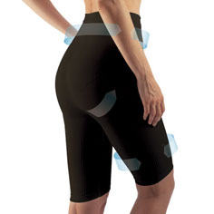 farmacell cellulite smoothing and shaping shorts (black)